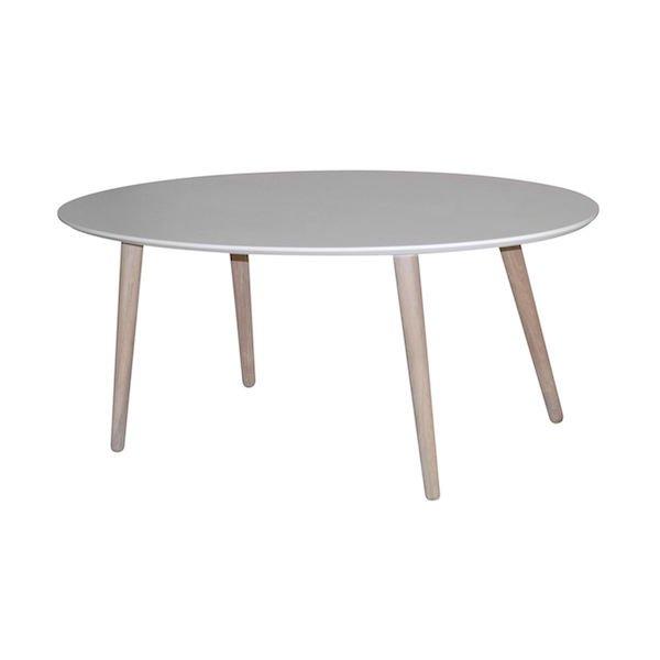 Eettafel ovaal 190-75 wit